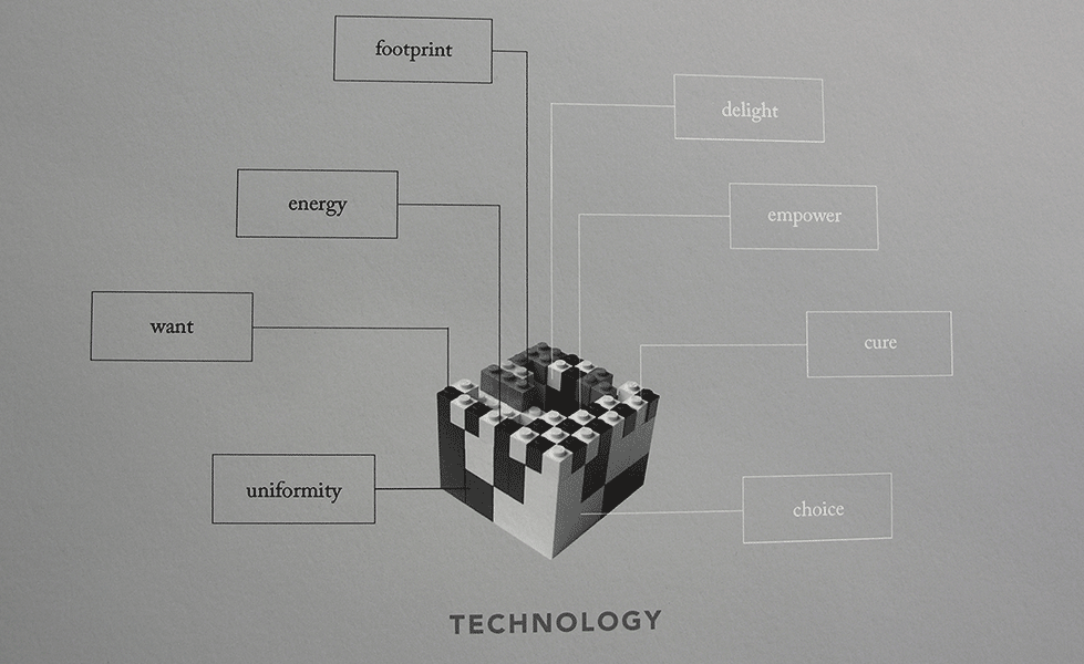 techology